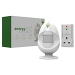 Doctor Energy for Energy Saving and Water Saving Devices