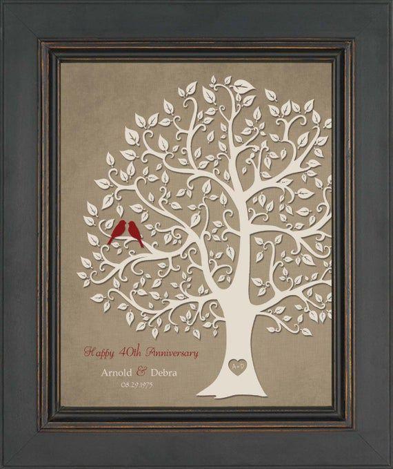 40th Anniversary Gift For Parents 8x10 Print 40th Ruby Di 2020 Hadiah Ulang Tahun Pernikahan Hadiah Ulang Tahun Ide Ulang Tahun