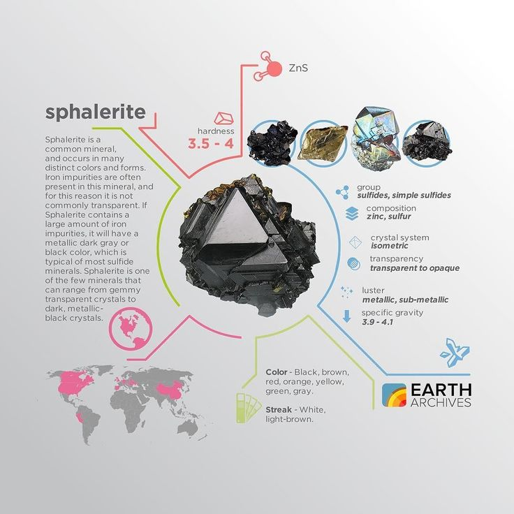 Sphalerite was named from the Greek σφαλεροζ 'sphaleros' meaning 'treacherous' in allusion to the ease with which dark varieties were mistaken for galena but yielded no lead. #science #nature #geology #minerals #rocks #infographic #earth #sphalerite