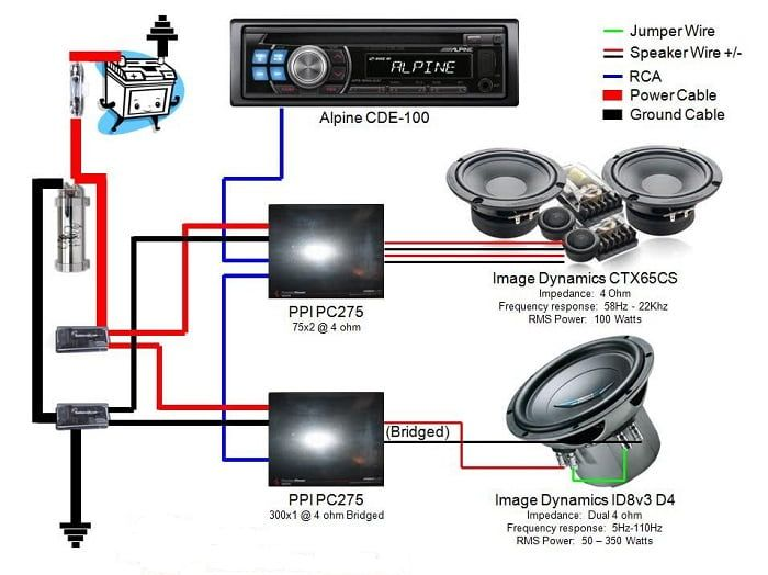 car audio wiring diagrams  1 amplifier 2 amplifiers 3