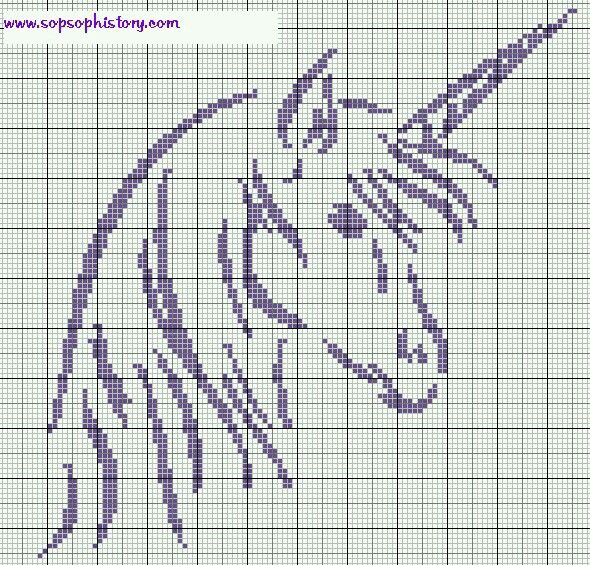 Unicorn basic