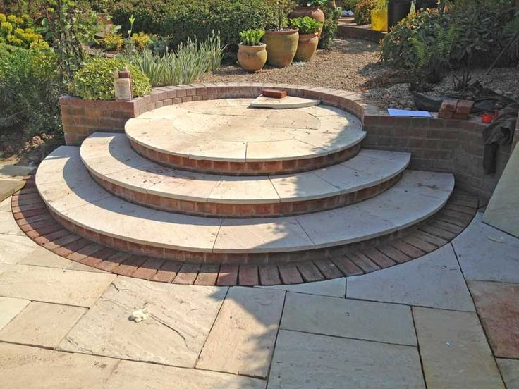 Best 22 Best Images About Circular Themed Garden Ideas On 400 x 300