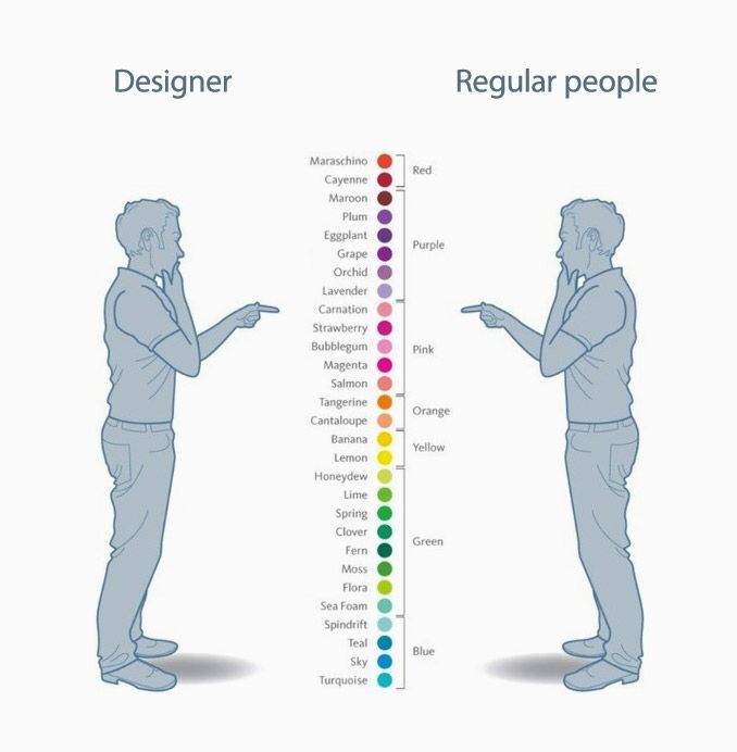 A look at how designers see colour and how normal people see colour