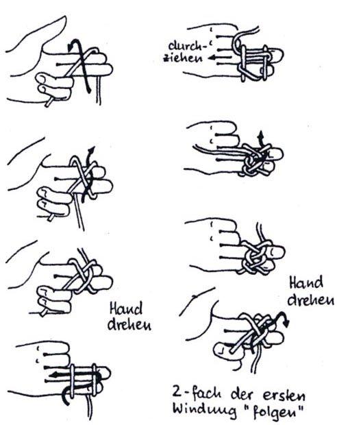 Halstuchknoten