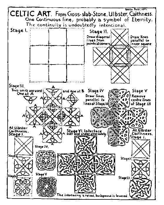 Best images about celtic patterns on pinterest