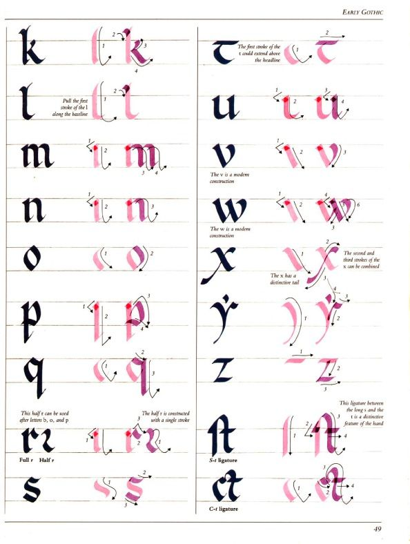 Best images about calligrafia on pinterest fonts