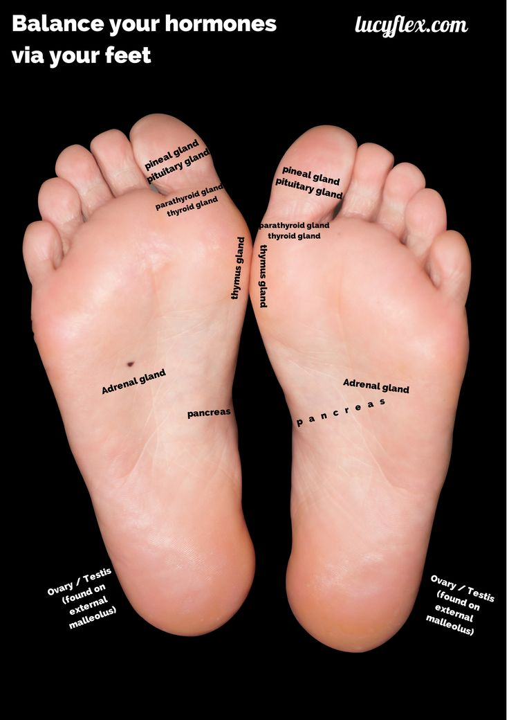 Havoc to harmony: balance your hormones with reflexology