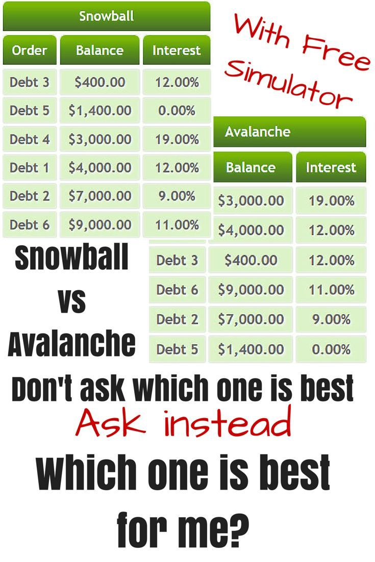 snowball vs  avalanche  they are often pitted against each other  the question is not which one