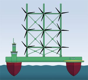 The floating WindHunter aims to capture wind power for hydrogen production.