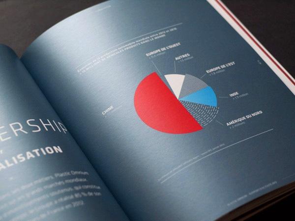 Plastic Omnium Annual Report 2012 by Alice Tétaud, via Behance