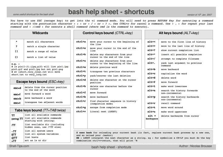 unix bash help sheet