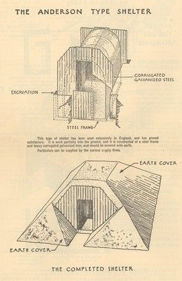 anderson bomb shelter - Google Search