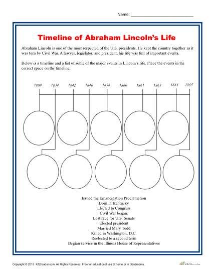Abraham Lincoln is one of the most respected of the U.S. presidents. He kept the country together as it was torn by Civil War. A lawyer, legislator, and president, his life was full of important events. This activity includes a timeline and a list of some of the major events in Lincoln's life. Students place the events in the correct space on the timeline. The activity is ideal for 3rd – 5th grade but can be used in other grades as appropriate.