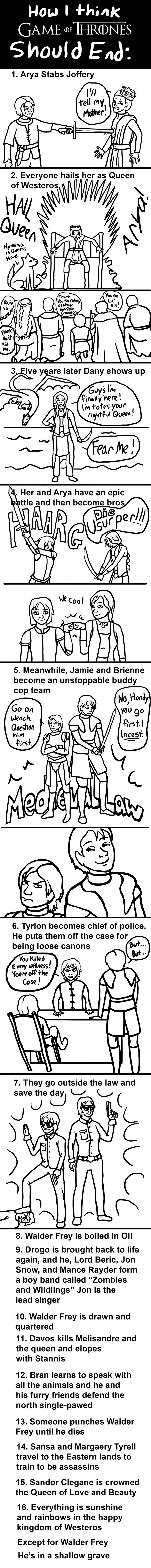 How Game of Thrones Should End by CoreenXavierson <<< YES, also bring back Robb, Talisa, & Ned Stark