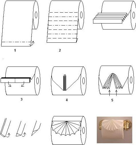 The Toilet paper origami, easy, just follows the steps. Print it out and put in your wallet, in case you forgotten one of the steps.