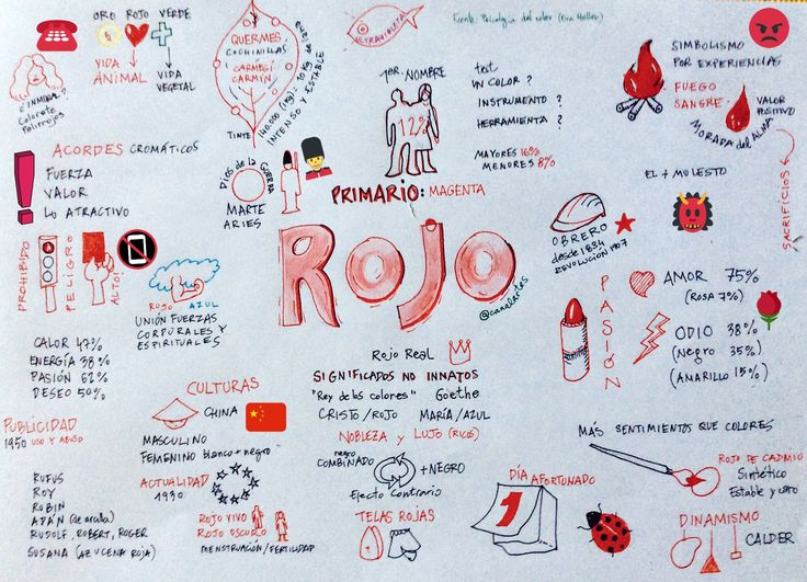"canalartes on Twitter: ""#color #rojo #visualthinking https://t.co/q1OTDM19Em"""