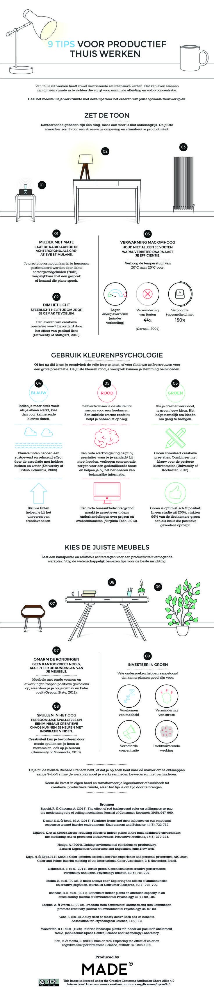Infographic - 9 tips voor productief thuis werken | made.com