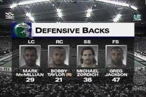 Eagles Defensive Backs  Philadelphia Eagles Defensive Backs #29 - Mark McMillian - LC #21 - Bobby Taylor - RC #36 - Michael Zordich - SS #47 - Greg Jackson - FS  11/6/95  NFL