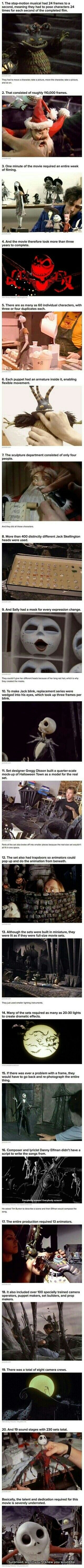 The making of the Nightmare Before Christmas