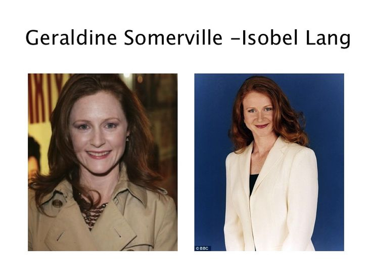I have always thought these very charming ladies are alike Geraldine Somerville actresses and Isobel Lang a  weather girl