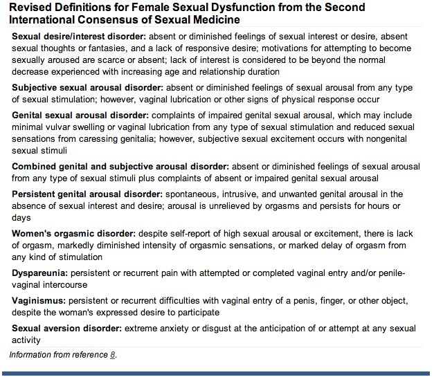 16 Best Female Sexual Dysfunction Images On Pinterest -7655