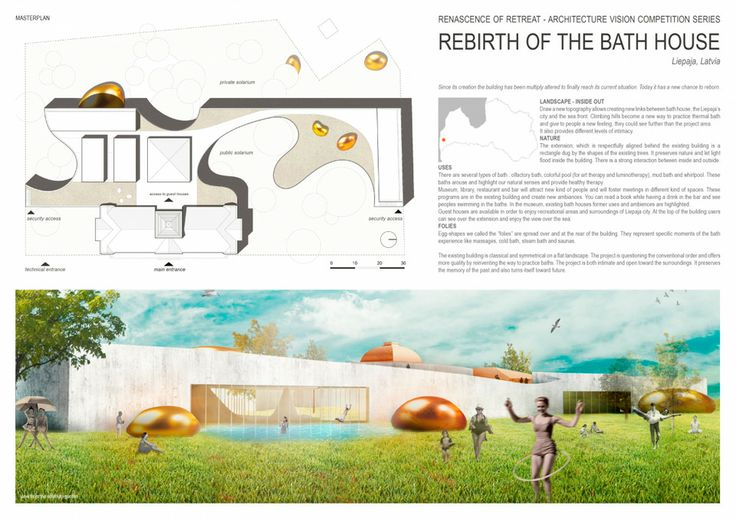 Results of the Competition Rebirth of the Bath House
