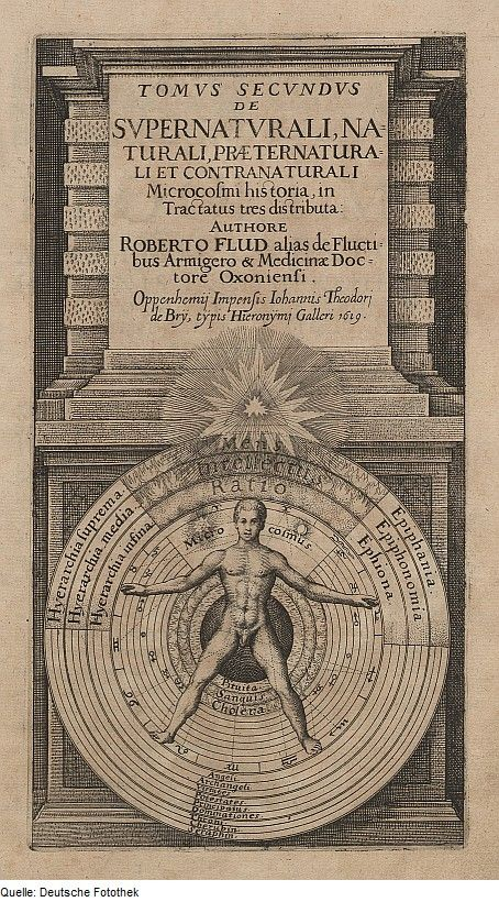 from Utriusque Cosmi, by Robert Fludd, 1617-1621