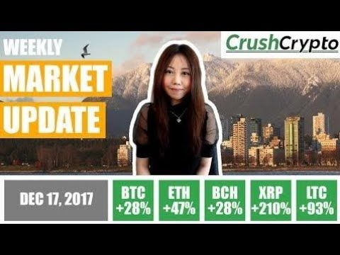awesome #Weekly Update: Bitcoin Futures Debut / TRON Rally / BitPay Adds Bitcoin Cash / TD Ameritrade / CFTC -VIDEO