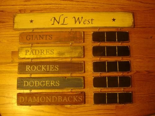 NL West Standings board Giants Padres Rockies Dodgers Diamondbacks | MyRusticBoardSigns - Woodworking on ArtFire