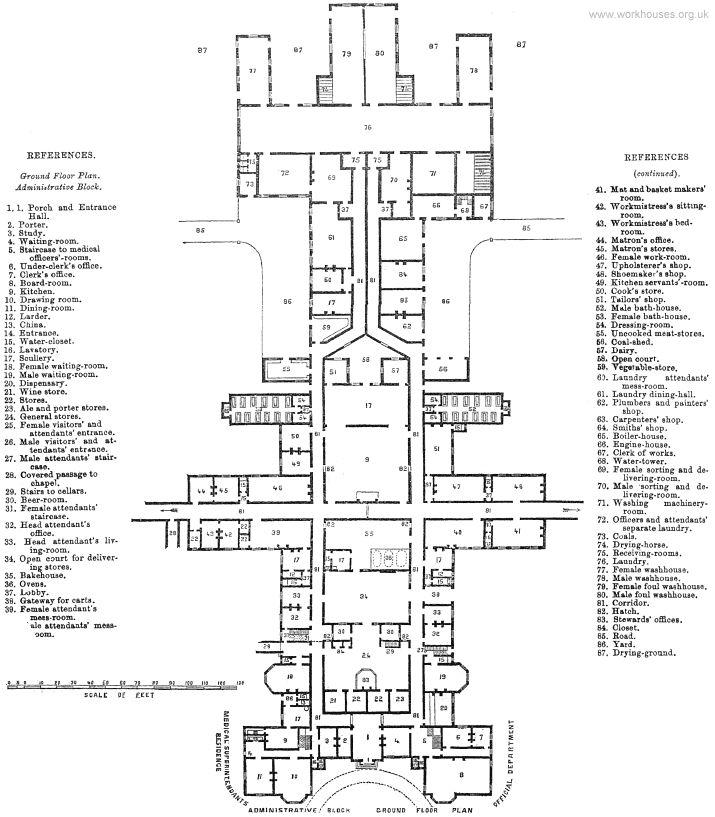 Asylum Block Plan 1868