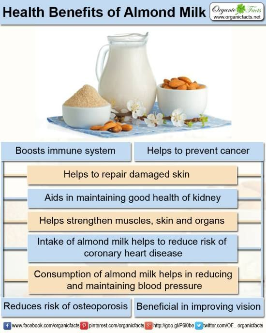 Health benefits of almond milk include improvement of vision, weight loss, healthy bones and strong and healthy heart. It helps in building strong muscles, maintaining ideal blood pressure and a well functioning kidney. It is also a good alternative for mother's milk.