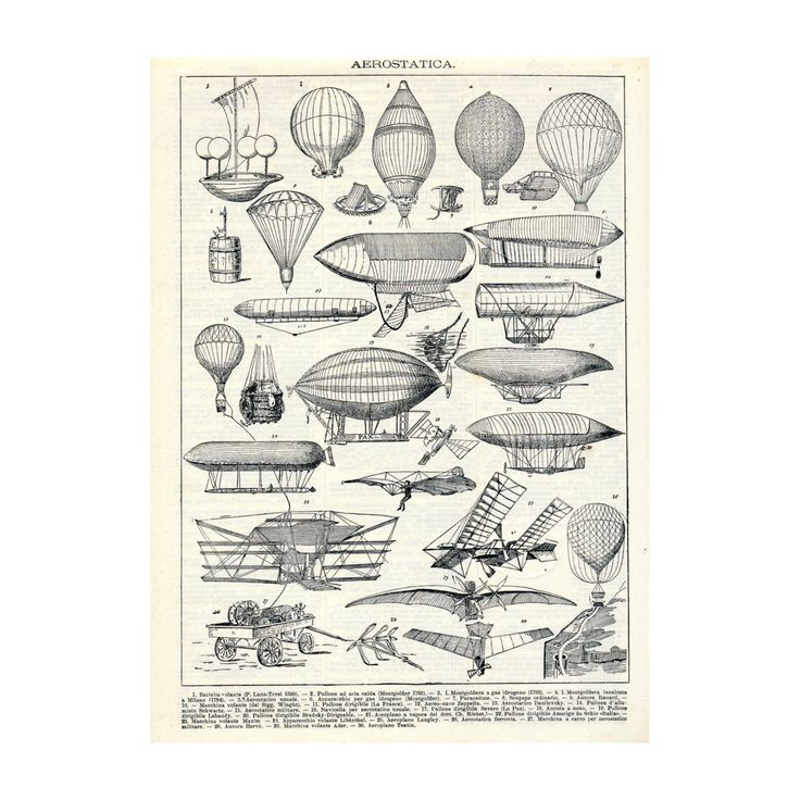 Antique Aviation History Print | Dotandbo.com