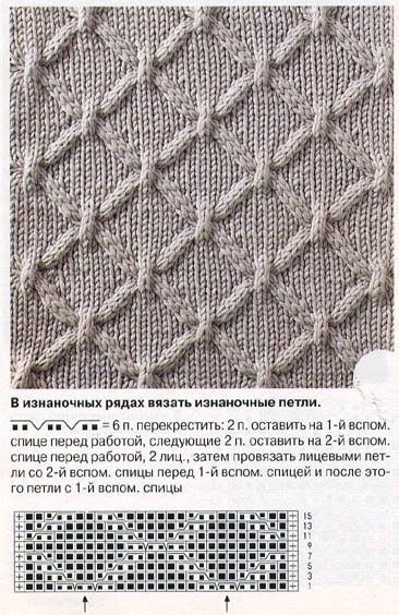 Many really beautiful aran patterns; Russian website