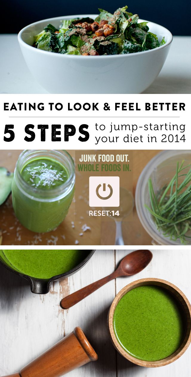 5 Step Guide to Jump Starting Your Diet in 2014 - http://www.modernparentsmessykids.com/2014/01/5-step-guide-to-jump-starting-your-diet-in-2014.html