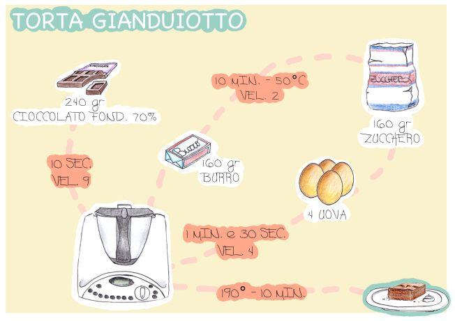 La ricetta visuale della torta gianduiotto per il tuo bimby