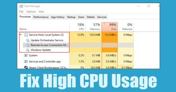 How To Fix High Cpu Usage Task Management System Fix It