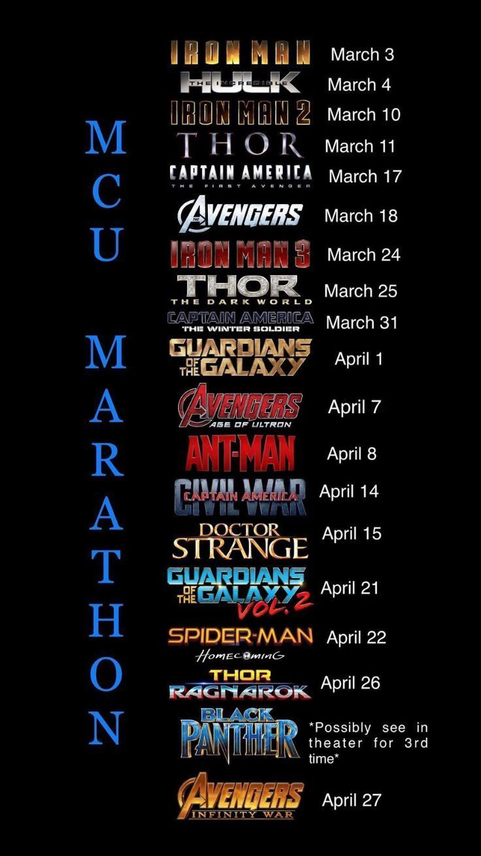 Movies Opening Soon 2020 In 2021 Marvel Movie Timeline Marvel Movies In Order Marvel Avengers Movies