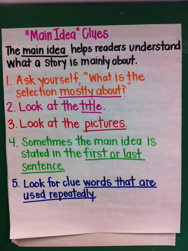 Main Idea Anchor Chart | Education | Pinterest | Main Idea ...