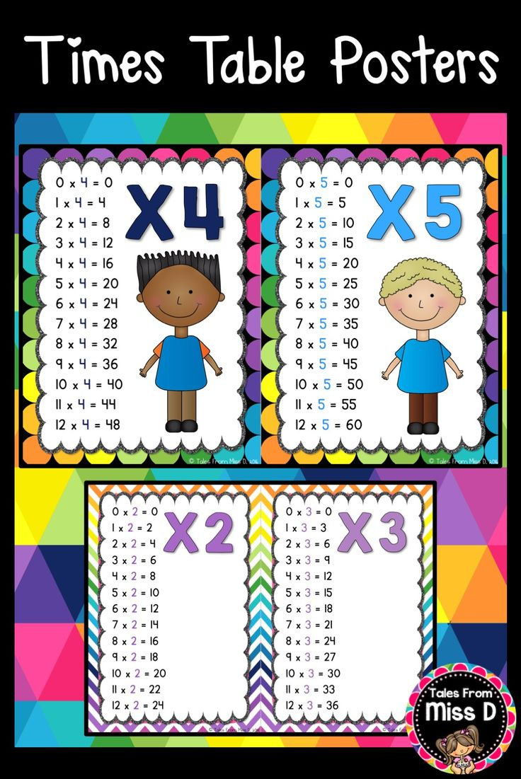 Best 25 times table poster ideas on pinterest multiplication use these times tables posters posters for a class display they come in two sets gamestrikefo Image collections