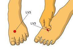 La estimulación del punto (LV3), o Tai Chong, ayuda a aliviar sintomas de estrés, dolor en la espalda baja, lumbago, alta presión sanguínea, cólicos menstruales, insomnio y ansiedad. Se encuentra entre los tarsos de los dedos gordo y segundo dedo del pie. Es recomendable que el masaje ejercido sobre este punto sea suave y circular, ya que en esta zona hay huesos frágiles.