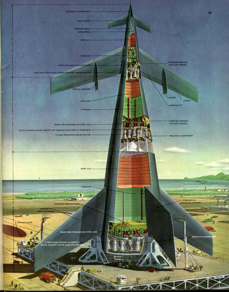 """Dreams of Space - Books and Ephemera: Collier's March 22, 1952 """"Man Will Conquer Space Soon"""""""