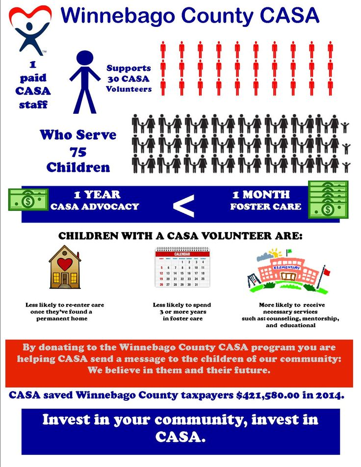210 best Advocacy images on Pinterest Engagements, Foster care - casa volunteer sample resume