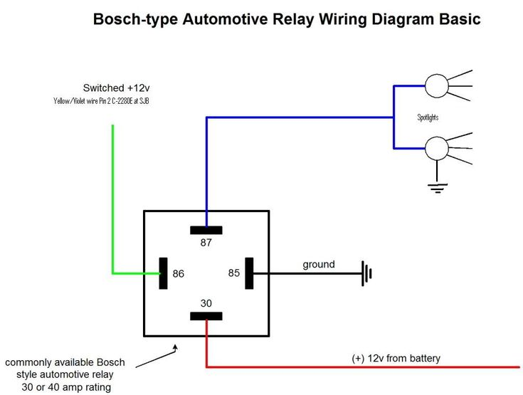 5 Pin Relay Wiring Diagram | Wiring ... | Diagram, Relay ...