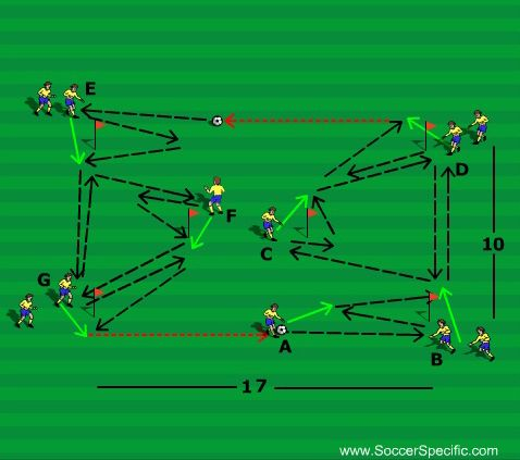 LA Rectangle Passing Sequence