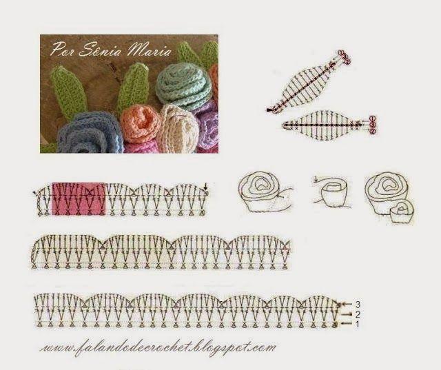 el espacio de color lila: flores de ganchillo, gráficos gratuitos / libres de patrones de flores de ganchillo