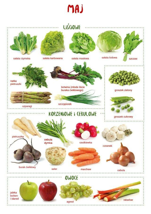 Majowe warzywa sezonowe