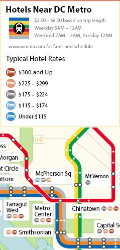 Map of Cheap Hotels Near Washington DC Metro