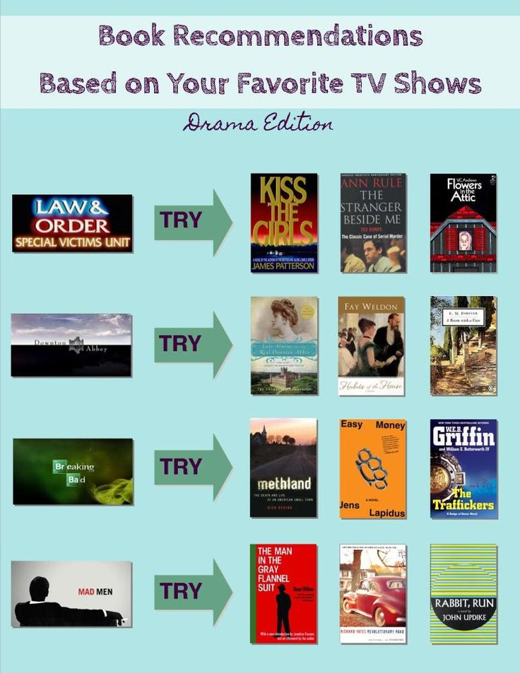 Book Recommendations Based on Your Favorite TV Shows - Drama Edition