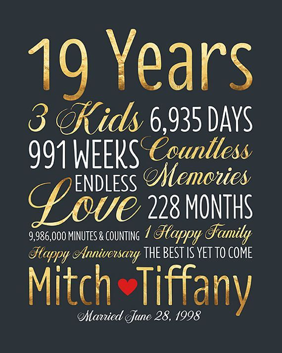 Personalized Wedding Anniversary Gift 19th 19 Anniversarygifts
