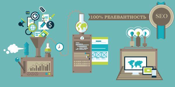 Релевантность 100% - секреты поисковой оптимизации